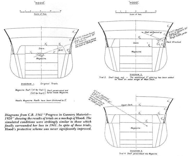no21987-1920_Gunnery_trials_sketches.jpg