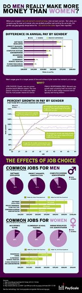 PS_Gender_Infographic_972.png