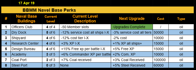 17.04.19_WoWS_Base_Update.PNG