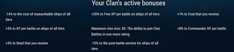 clan_bonuses.PNG