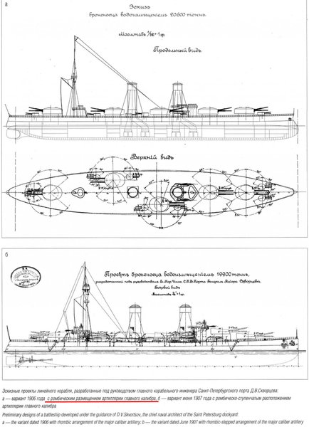 Výsledek obrázku pro skvortsov dreadnought project