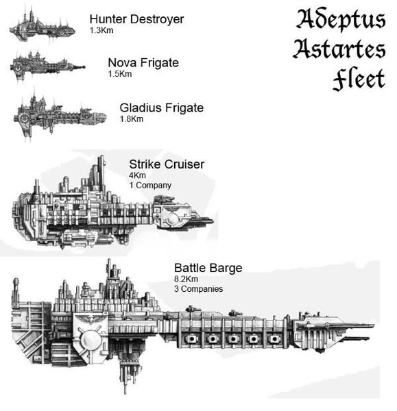 Image result for wh40k spaceships
