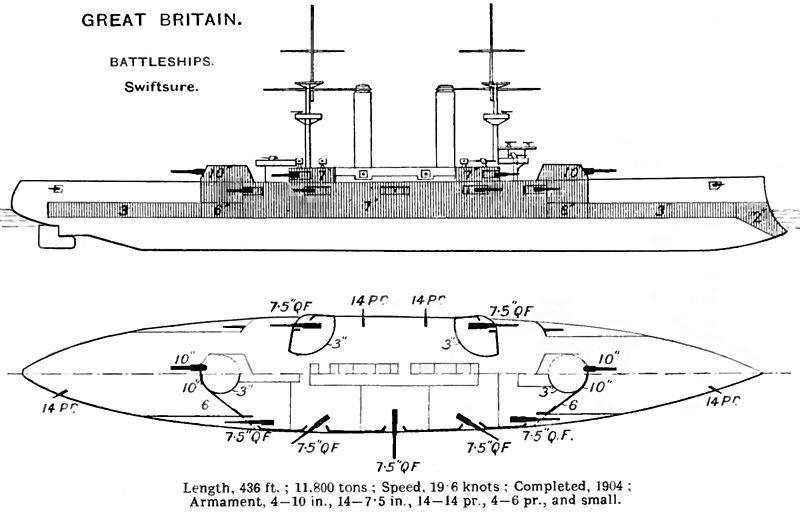 800px-Swiftsure_class_diagrams_Brasseys_